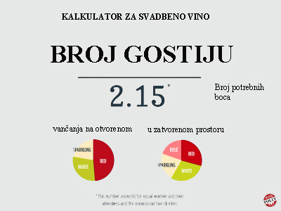 wine calculator srpski