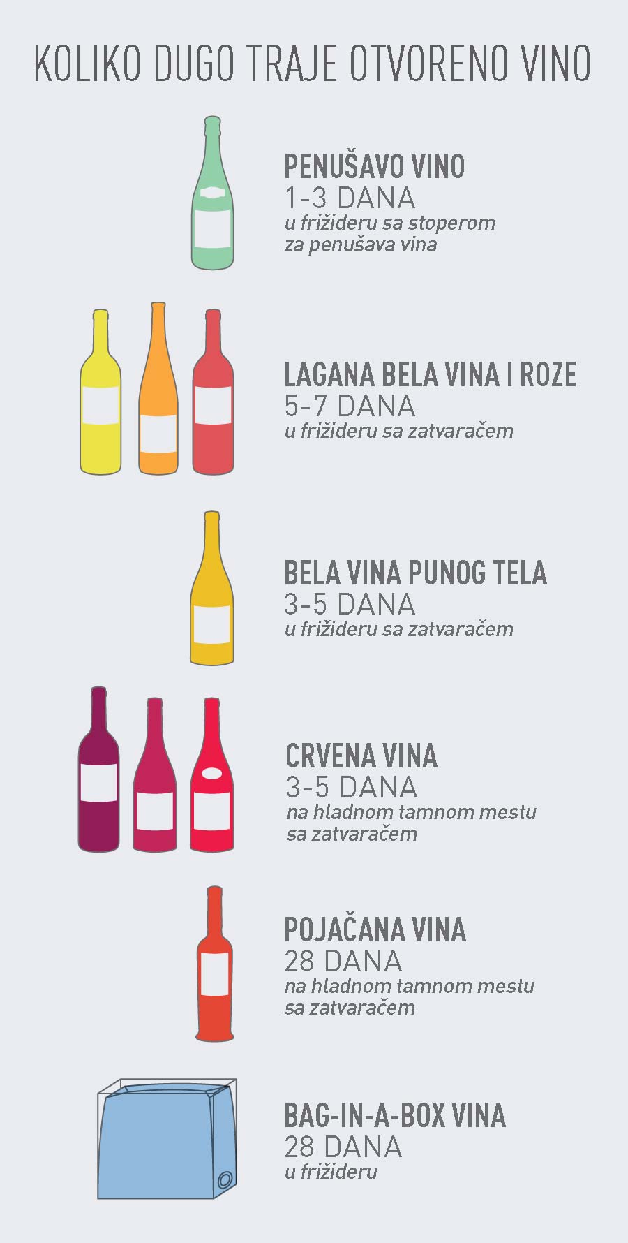 how long wine lasts open